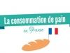 La consommation du pain en France - Sanmac